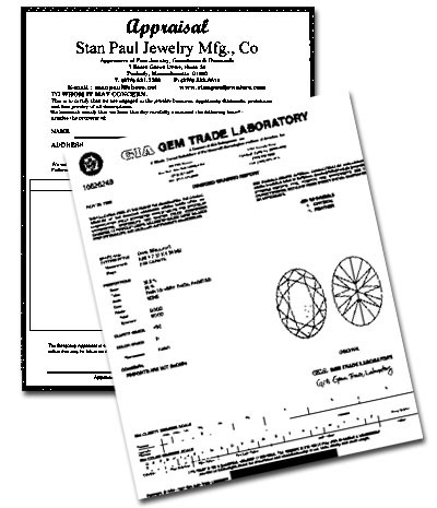 sample gem appraisal from Stan Paul Jewelry Peabody MA
